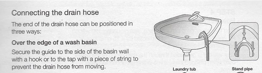 Installation illustration from a Samsung washing machine manual